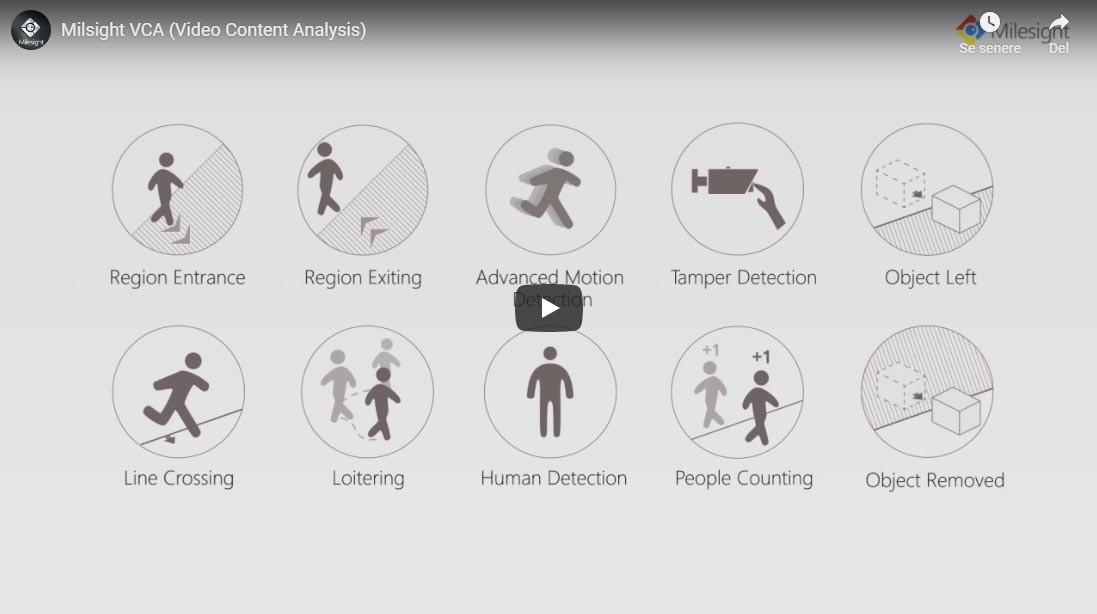 Kameraovervågning Intelligent overvågning