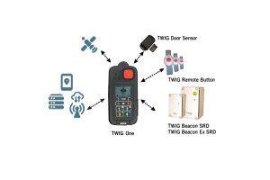 TWIG Short Range Devices (SRD)_300x200