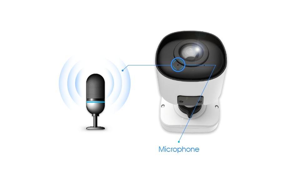 Milesight 180 grader kamera microfon
