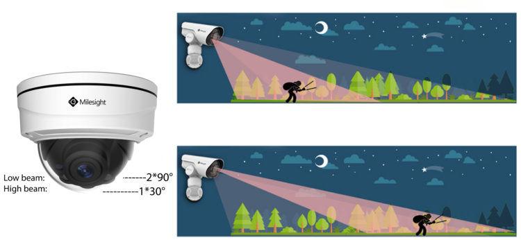 Milesight pro dome ir II