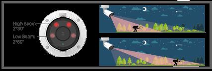 Milesight Pro Bullet infrarød lys